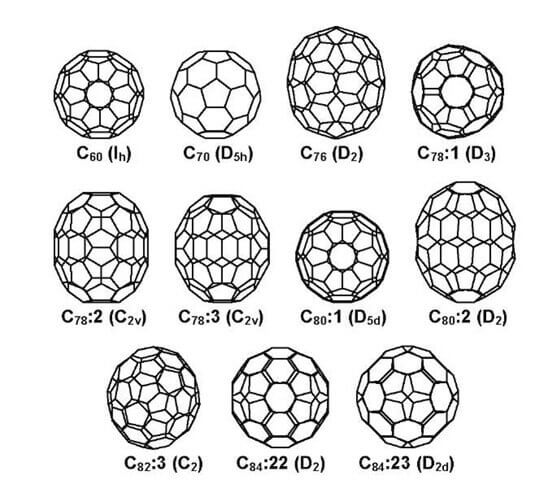Fullerenes on mechanical advantage