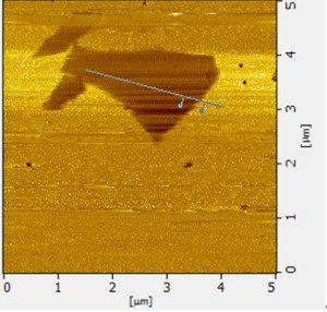 Graphene Oxide Gel AFM