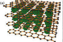 Graphene-CNT-Electrodes