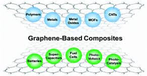 graphene-composites-applications