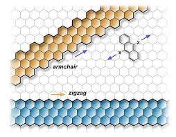 graphene-nanoribbons